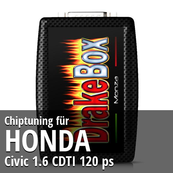 Chiptuning Honda Civic 1.6 CDTI 120 ps