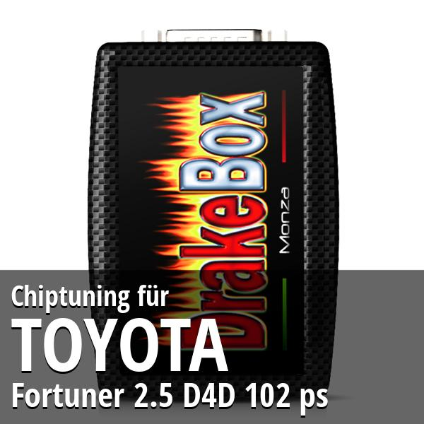 Chiptuning Toyota Fortuner 2.5 D4D 102 ps
