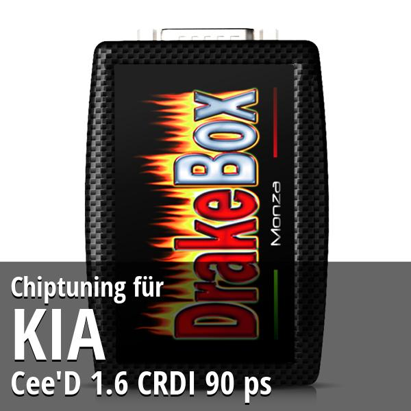 Chiptuning Kia Cee'D 1.6 CRDI 90 ps